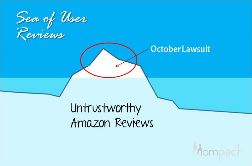 Amazon Iceberg of Untrustworthy Reviews