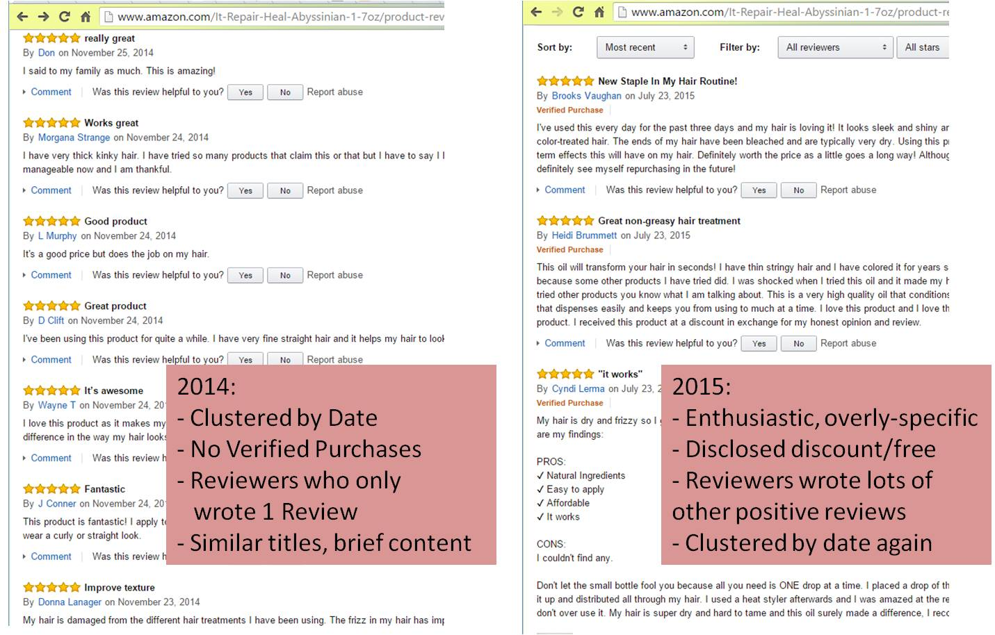 Write Amazon Reviews, Get Free Stuff: Here's How to Get Started (Today!)